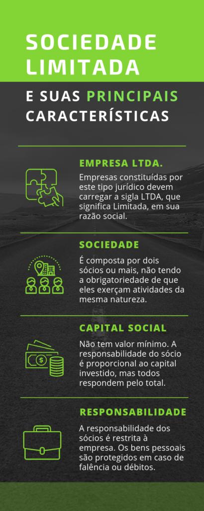 Infográfico - Sociedade Limitada
